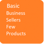 Basic Business Sellers Few Products